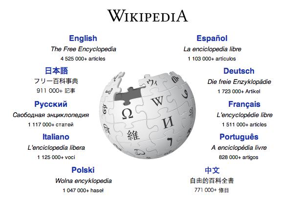 Finding myself in Wikipedia